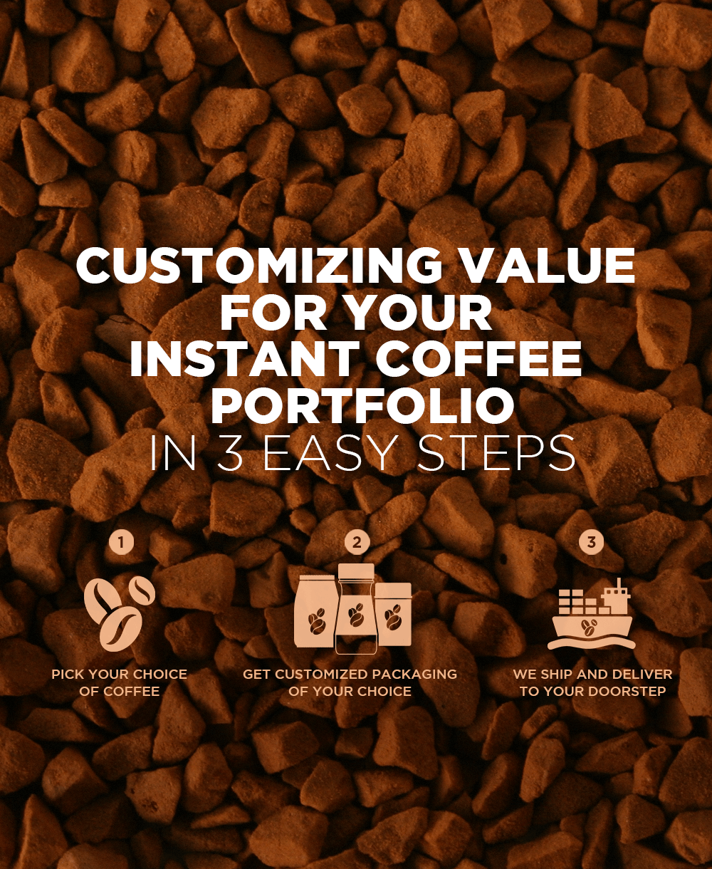 Customizing Value For Your Instant Coffee Portfolio  - Mobile - Tata Coffee